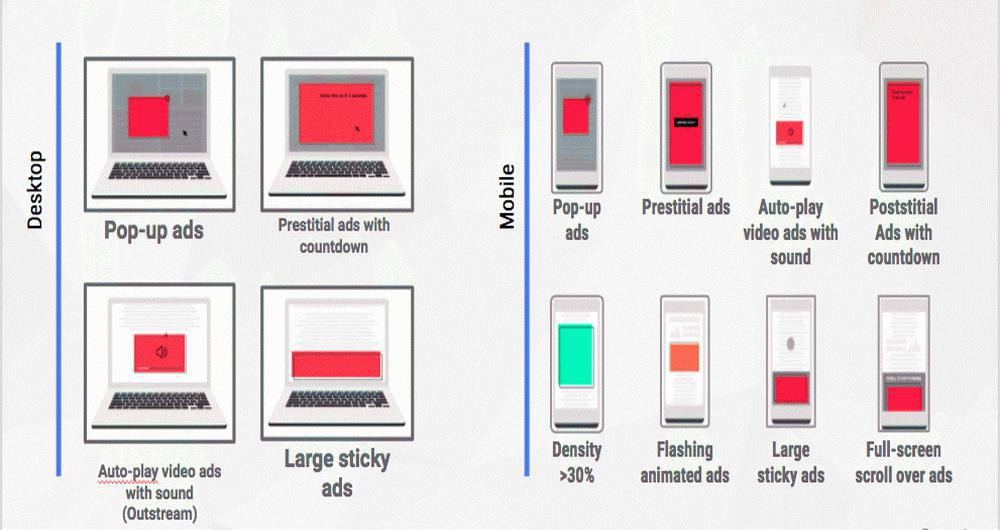 جزئیات بیشتر در مورد بلاک کردن تبلیغات در گوگل کروم