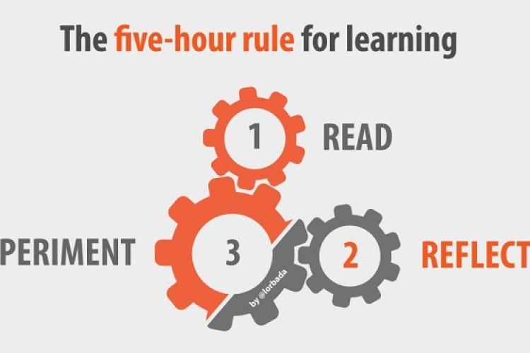 قاعده 5 ساعتهای که توسط موفقترین افراد جهان استفاده میشود
